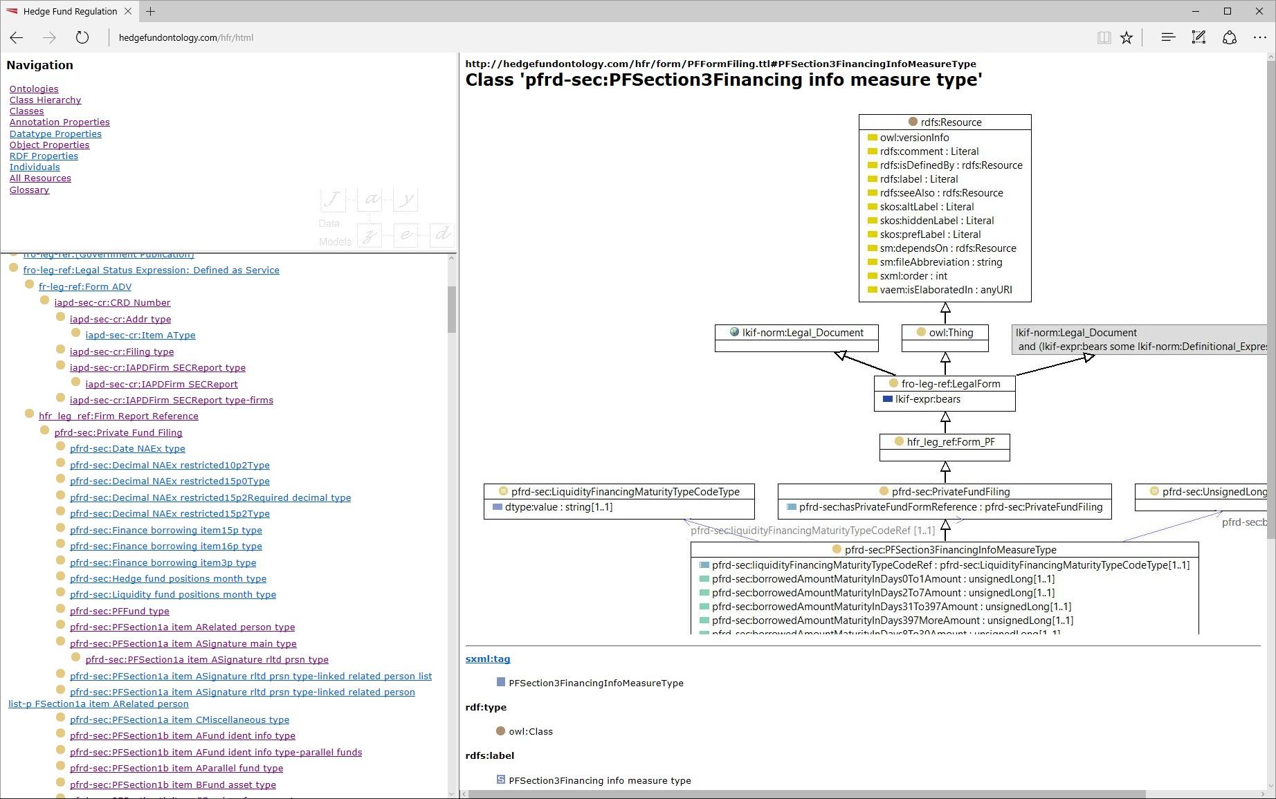 HFR-documentation-browser